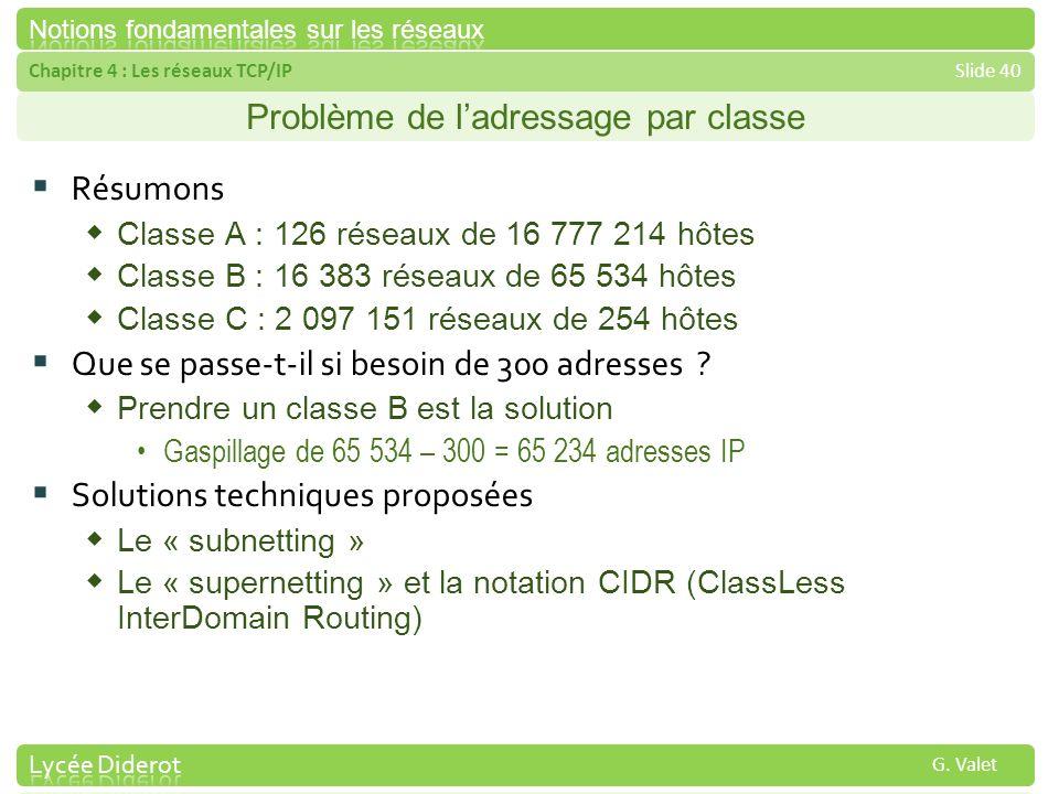 Chapitre 4 : Les réseaux TCP/IPSlide 40 G. Valet Problème de ladressage par classe Résumons Classe A : 126 réseaux de 16 777 214 hôtes Classe B : 16 3
