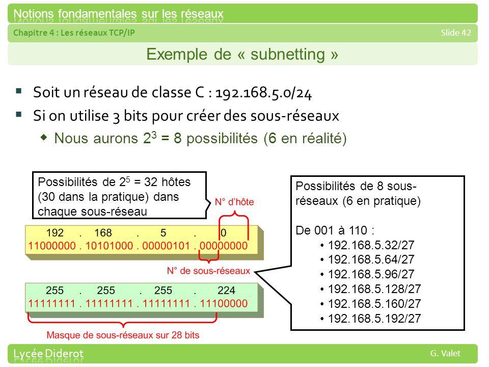 Chapitre 4 : Les réseaux TCP/IPSlide 42 G. Valet Exemple de « subnetting » Soit un réseau de classe C : 192.168.5.0/24 Si on utilise 3 bits pour créer