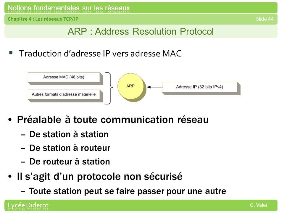 Chapitre 4 : Les réseaux TCP/IPSlide 44 G. Valet ARP : Address Resolution Protocol Traduction dadresse IP vers adresse MAC Préalable à toute communica