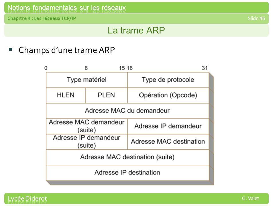 Chapitre 4 : Les réseaux TCP/IPSlide 46 G. Valet La trame ARP Champs dune trame ARP