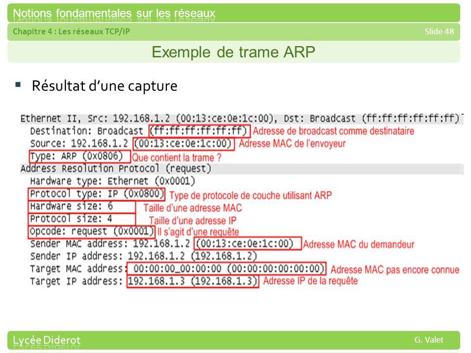 Chapitre 4 : Les réseaux TCP/IPSlide 48 G. Valet Exemple de trame ARP Résultat dune capture