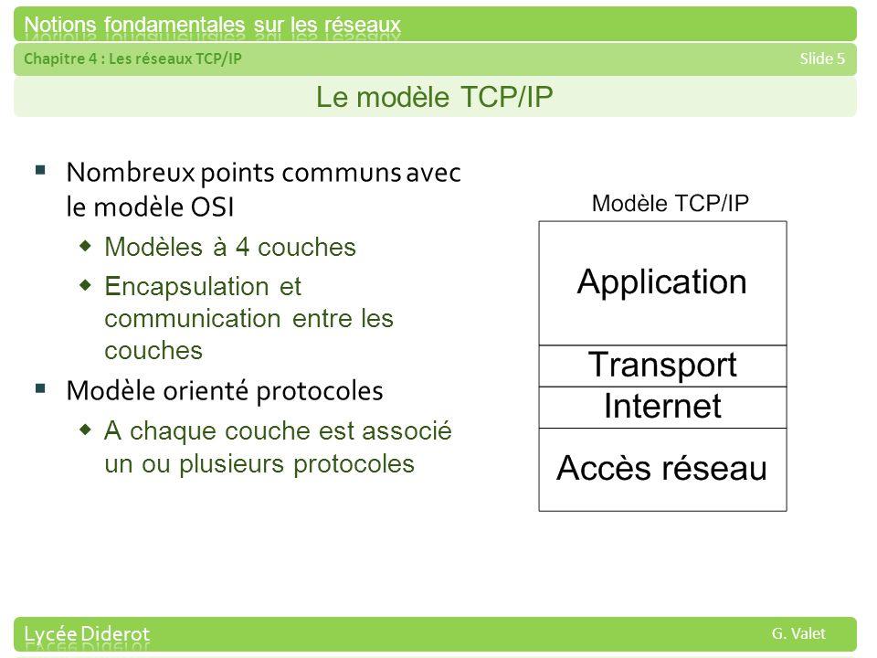 Chapitre 4 : Les réseaux TCP/IPSlide 5 G. Valet Le modèle TCP/IP Nombreux points communs avec le modèle OSI Modèles à 4 couches Encapsulation et commu