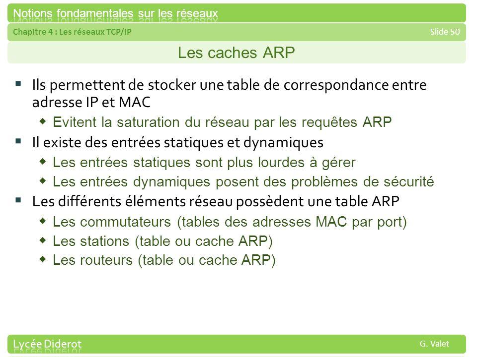 Chapitre 4 : Les réseaux TCP/IPSlide 50 G. Valet Les caches ARP Ils permettent de stocker une table de correspondance entre adresse IP et MAC Evitent