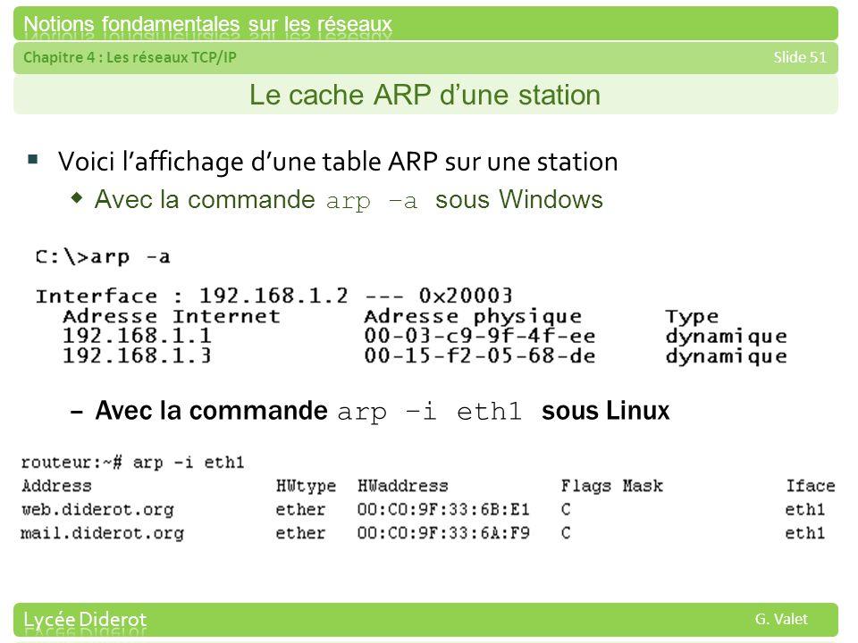 Chapitre 4 : Les réseaux TCP/IPSlide 51 G. Valet Le cache ARP dune station Voici laffichage dune table ARP sur une station Avec la commande arp –a sou
