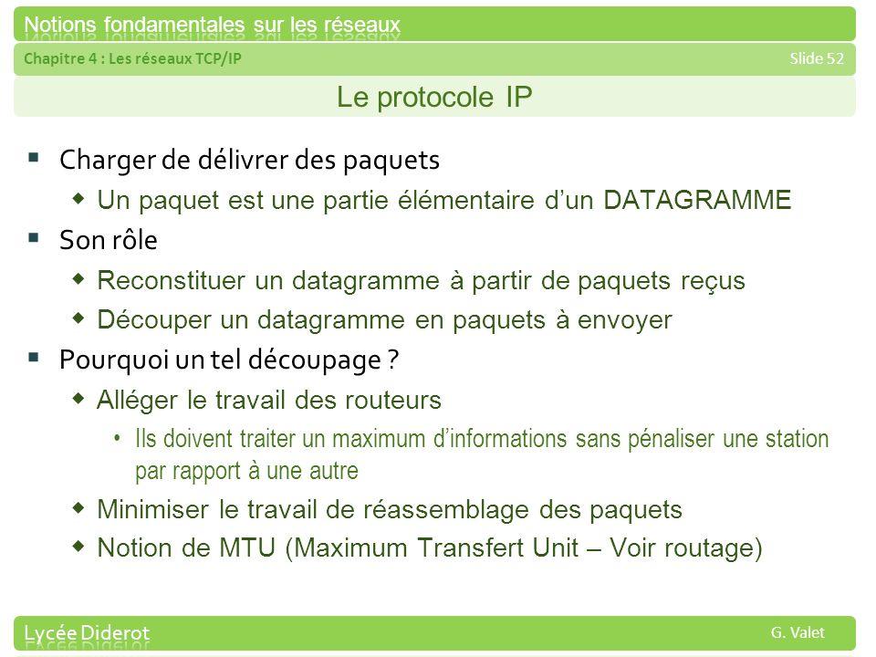 Chapitre 4 : Les réseaux TCP/IPSlide 52 G. Valet Le protocole IP Charger de délivrer des paquets Un paquet est une partie élémentaire dun DATAGRAMME S