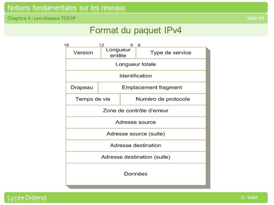 Chapitre 4 : Les réseaux TCP/IPSlide 54 G. Valet Format du paquet IPv4