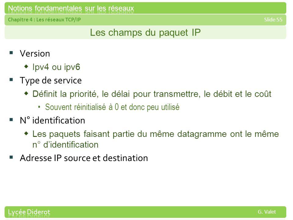 Chapitre 4 : Les réseaux TCP/IPSlide 55 G. Valet Les champs du paquet IP Version Ipv4 ou ipv6 Type de service Définit la priorité, le délai pour trans
