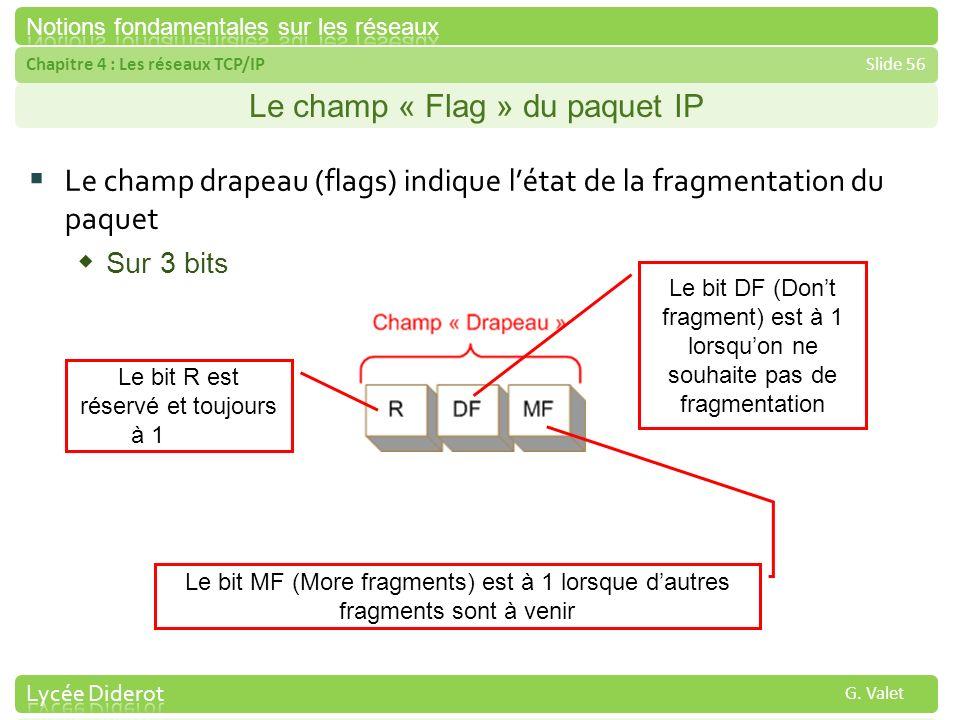 Chapitre 4 : Les réseaux TCP/IPSlide 56 G. Valet Le champ « Flag » du paquet IP Le champ drapeau (flags) indique létat de la fragmentation du paquet S