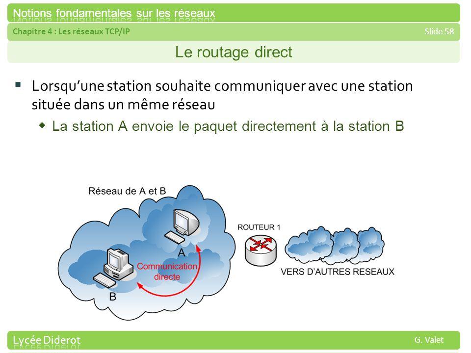 Chapitre 4 : Les réseaux TCP/IPSlide 58 G. Valet Le routage direct Lorsquune station souhaite communiquer avec une station située dans un même réseau