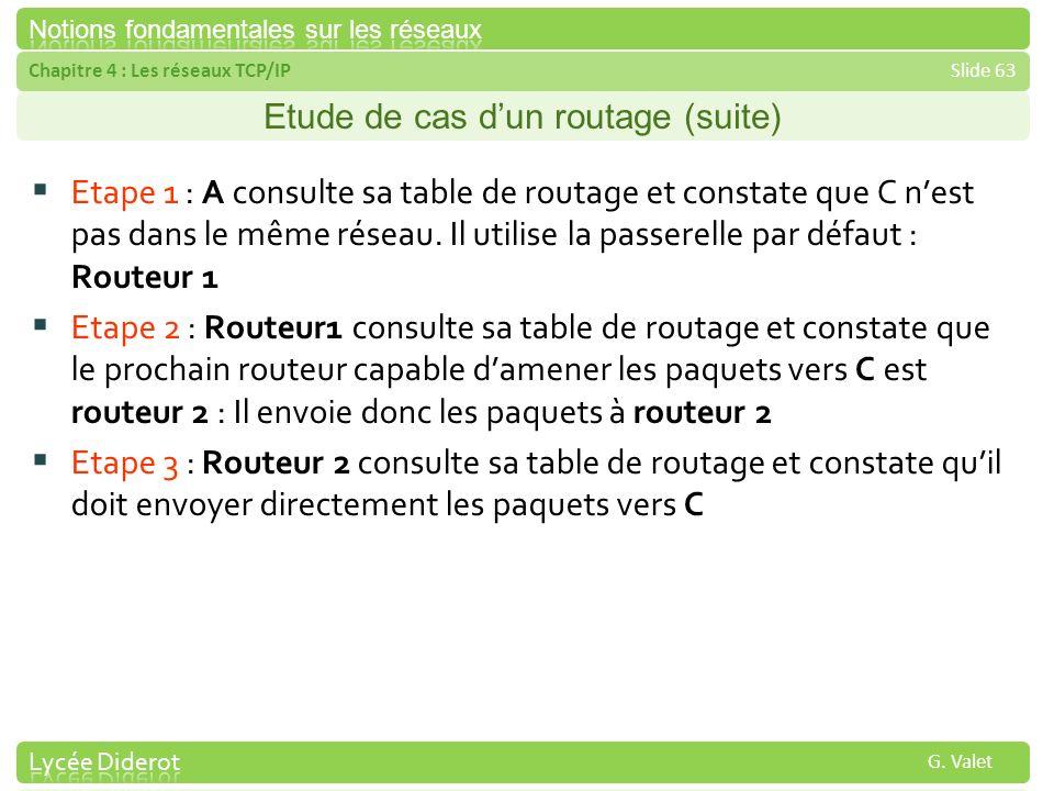 Chapitre 4 : Les réseaux TCP/IPSlide 63 G. Valet Etude de cas dun routage (suite) Etape 1 : A consulte sa table de routage et constate que C nest pas