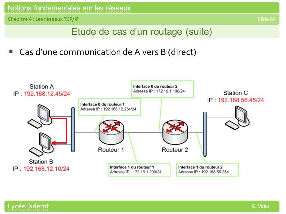 Chapitre 4 : Les réseaux TCP/IPSlide 64 G. Valet Etude de cas dun routage (suite) Cas dune communication de A vers B (direct)
