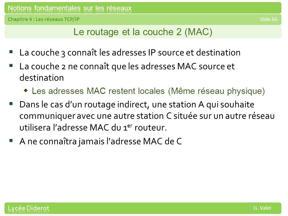 Chapitre 4 : Les réseaux TCP/IPSlide 66 G. Valet Le routage et la couche 2 (MAC) La couche 3 connaît les adresses IP source et destination La couche 2