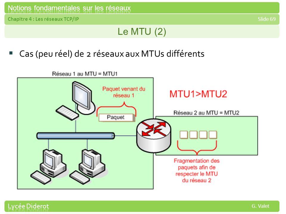 Chapitre 4 : Les réseaux TCP/IPSlide 69 G. Valet Le MTU (2) Cas (peu réel) de 2 réseaux aux MTUs différents