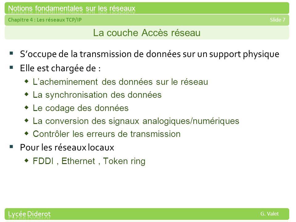 Chapitre 4 : Les réseaux TCP/IPSlide 7 G. Valet La couche Accès réseau Soccupe de la transmission de données sur un support physique Elle est chargée
