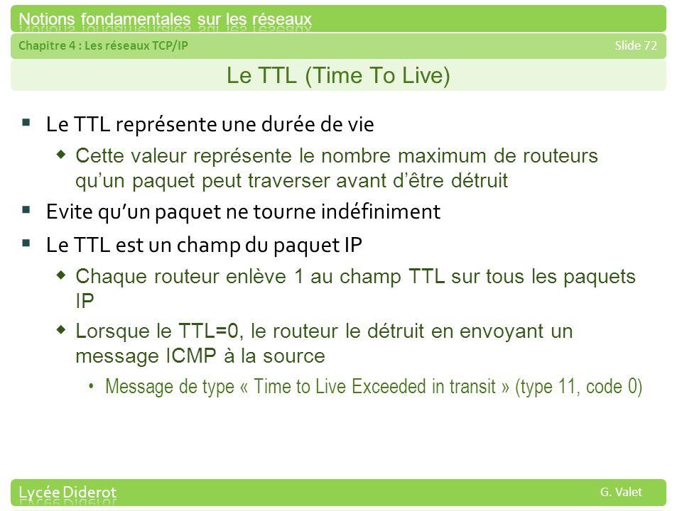 Chapitre 4 : Les réseaux TCP/IPSlide 72 G. Valet Le TTL (Time To Live) Le TTL représente une durée de vie Cette valeur représente le nombre maximum de