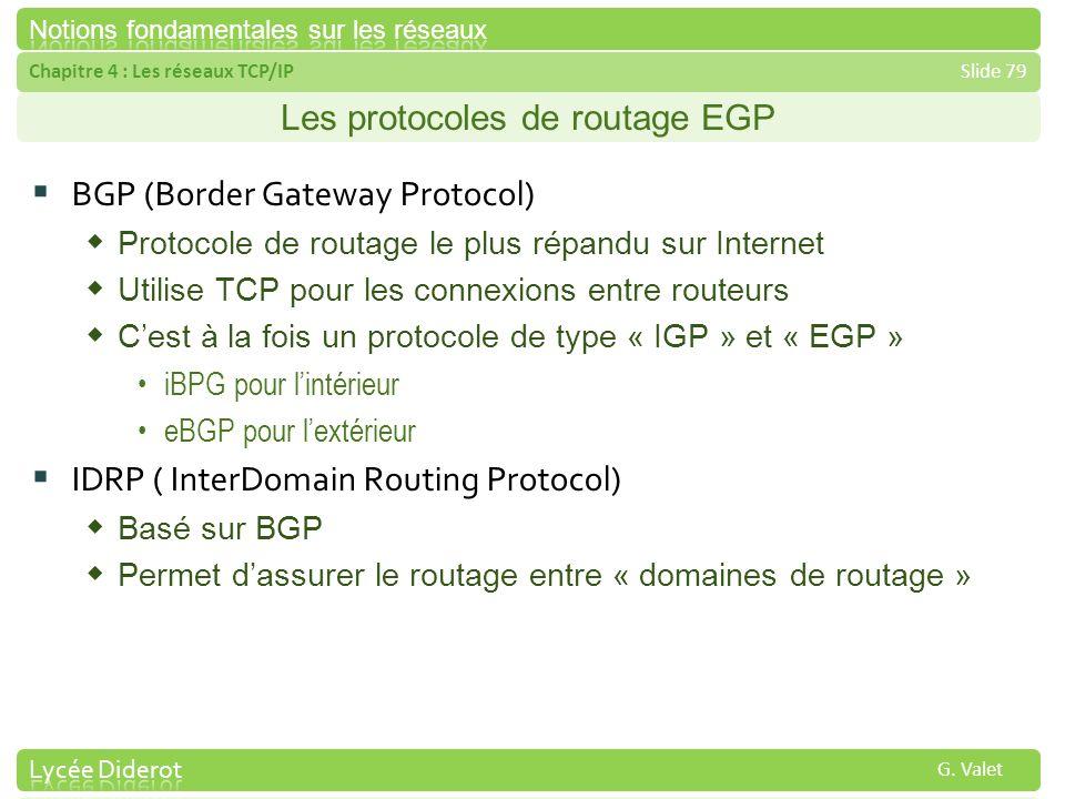 Chapitre 4 : Les réseaux TCP/IPSlide 79 G. Valet Les protocoles de routage EGP BGP (Border Gateway Protocol) Protocole de routage le plus répandu sur