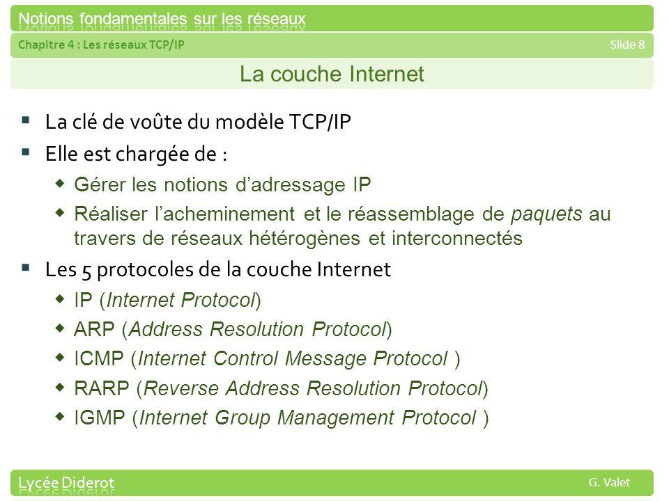 Chapitre 4 : Les réseaux TCP/IPSlide 8 G. Valet La couche Internet La clé de voûte du modèle TCP/IP Elle est chargée de : Gérer les notions dadressage