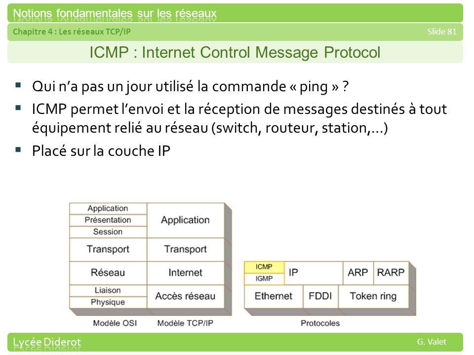 Chapitre 4 : Les réseaux TCP/IPSlide 81 G. Valet ICMP : Internet Control Message Protocol Qui na pas un jour utilisé la commande « ping » ? ICMP perme