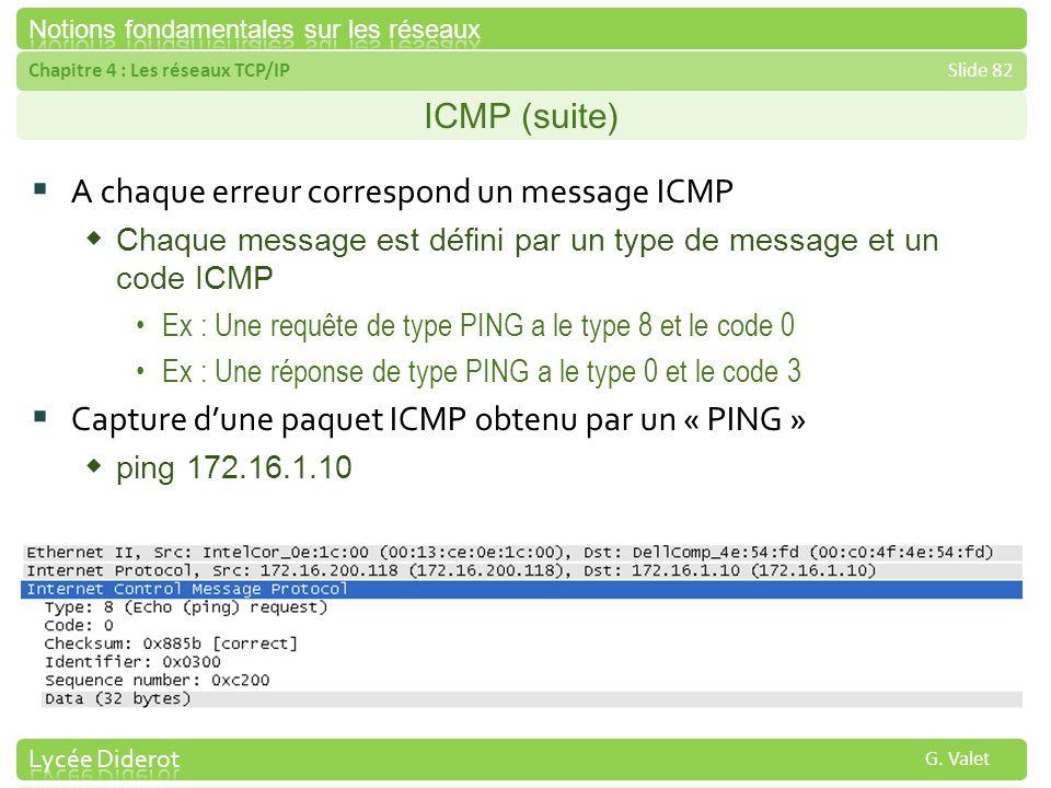 Chapitre 4 : Les réseaux TCP/IPSlide 82 G. Valet ICMP (suite) A chaque erreur correspond un message ICMP Chaque message est défini par un type de mess