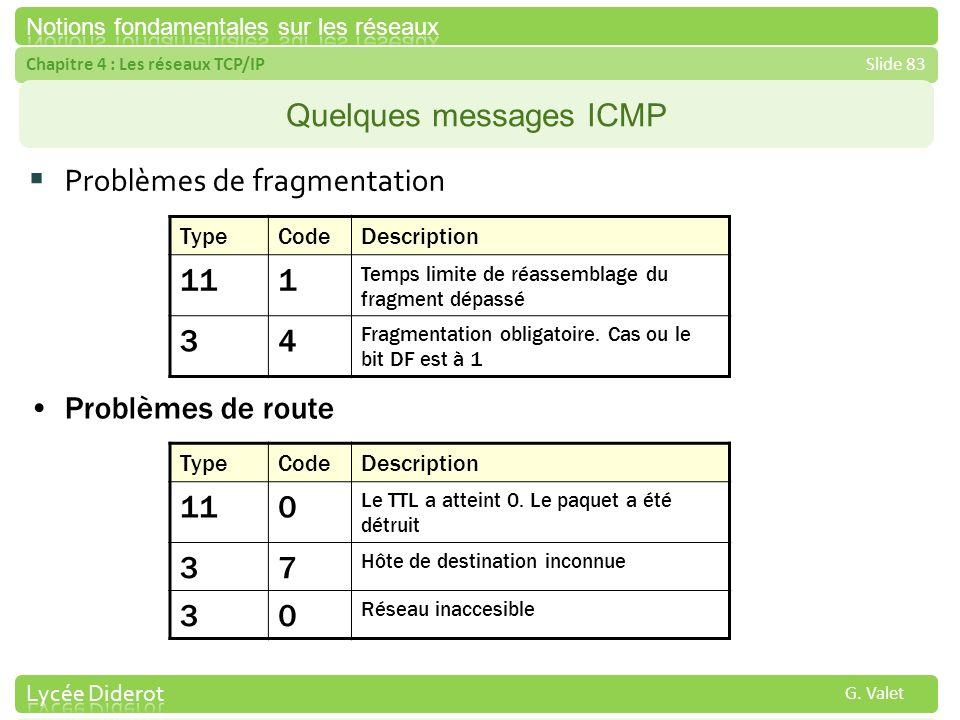 Chapitre 4 : Les réseaux TCP/IPSlide 83 G. Valet Quelques messages ICMP Problèmes de fragmentation TypeCodeDescription 111 Temps limite de réassemblag