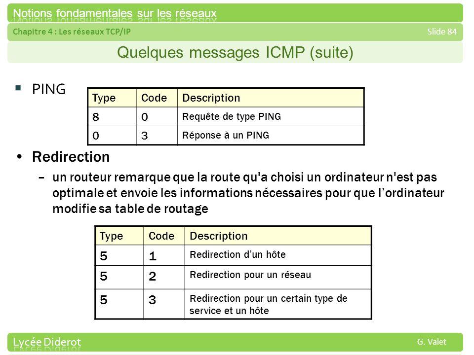Chapitre 4 : Les réseaux TCP/IPSlide 84 G. Valet Quelques messages ICMP (suite) PING TypeCodeDescription 80 Requête de type PING 03 Réponse à un PING