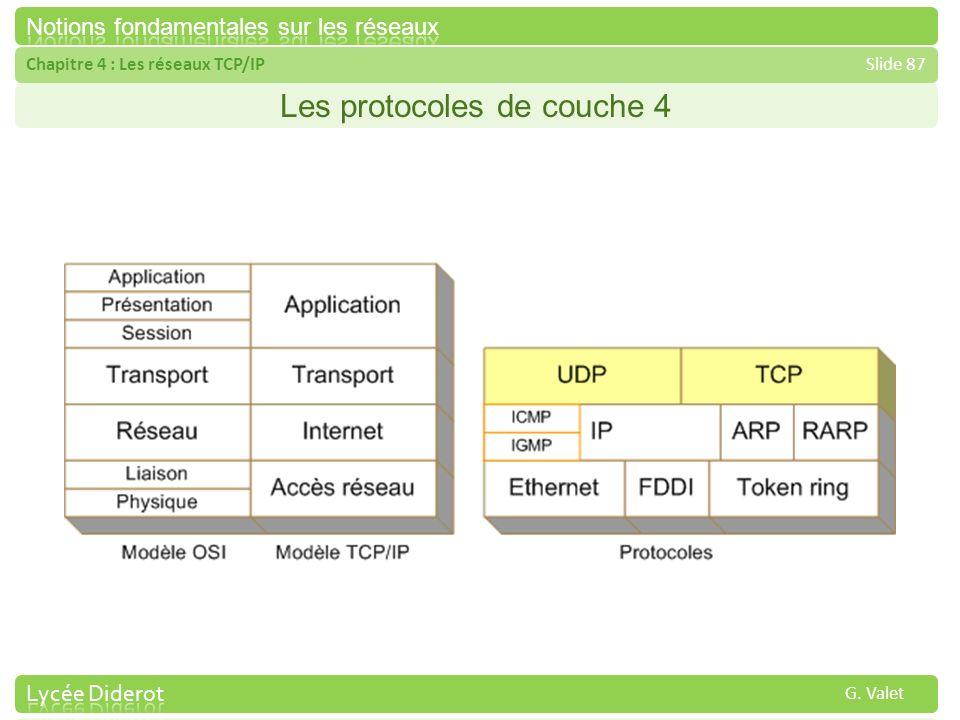 Chapitre 4 : Les réseaux TCP/IPSlide 87 G. Valet Les protocoles de couche 4