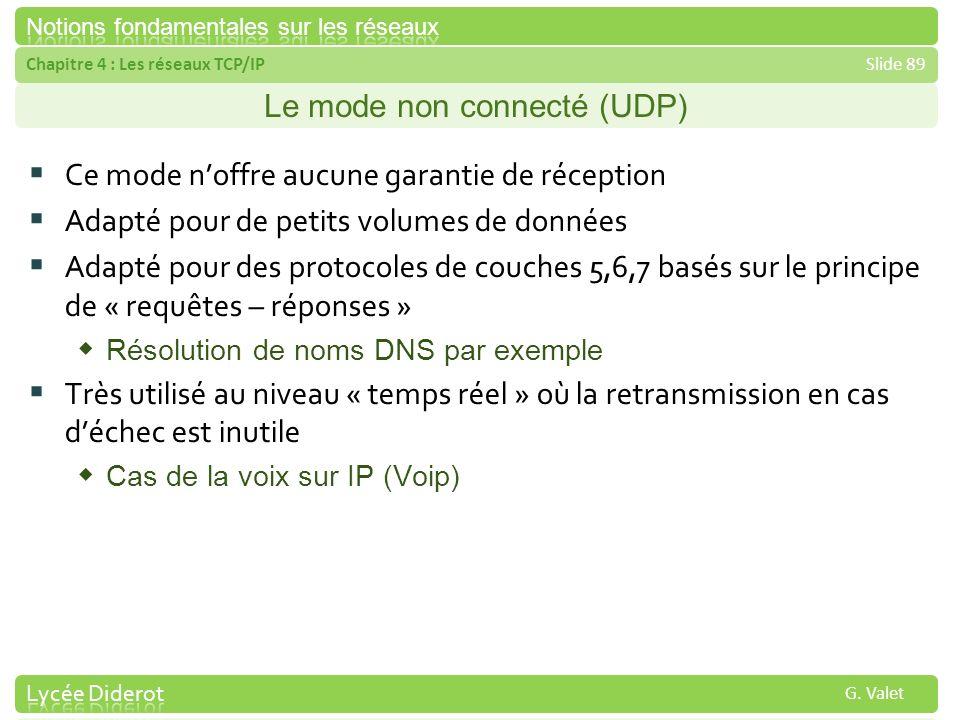 Chapitre 4 : Les réseaux TCP/IPSlide 89 G. Valet Le mode non connecté (UDP) Ce mode noffre aucune garantie de réception Adapté pour de petits volumes