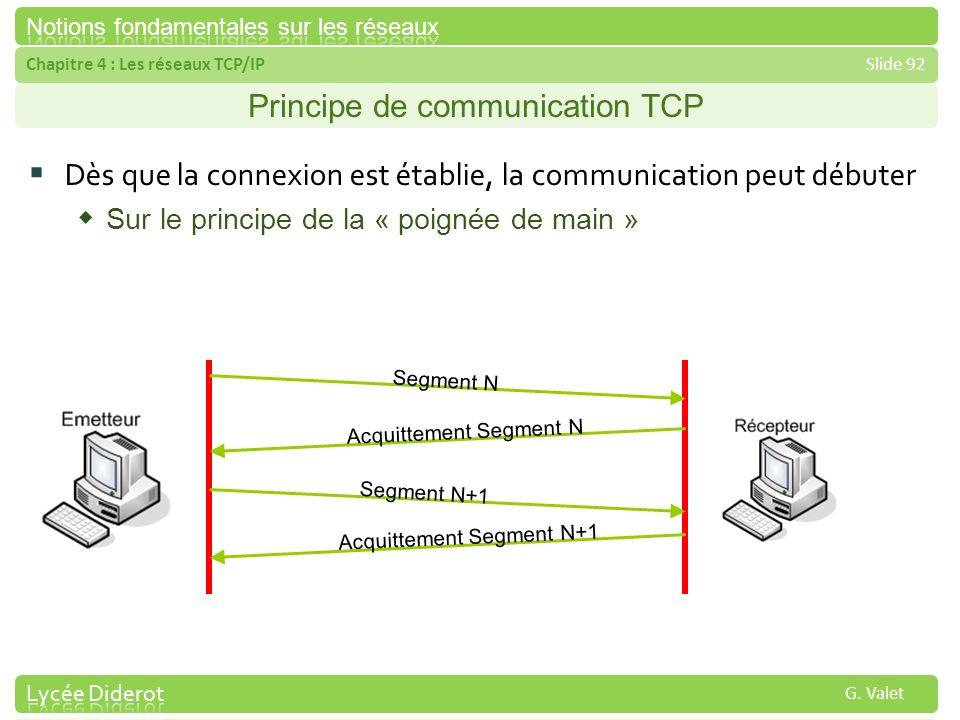 Chapitre 4 : Les réseaux TCP/IPSlide 92 G. Valet Principe de communication TCP Dès que la connexion est établie, la communication peut débuter Sur le