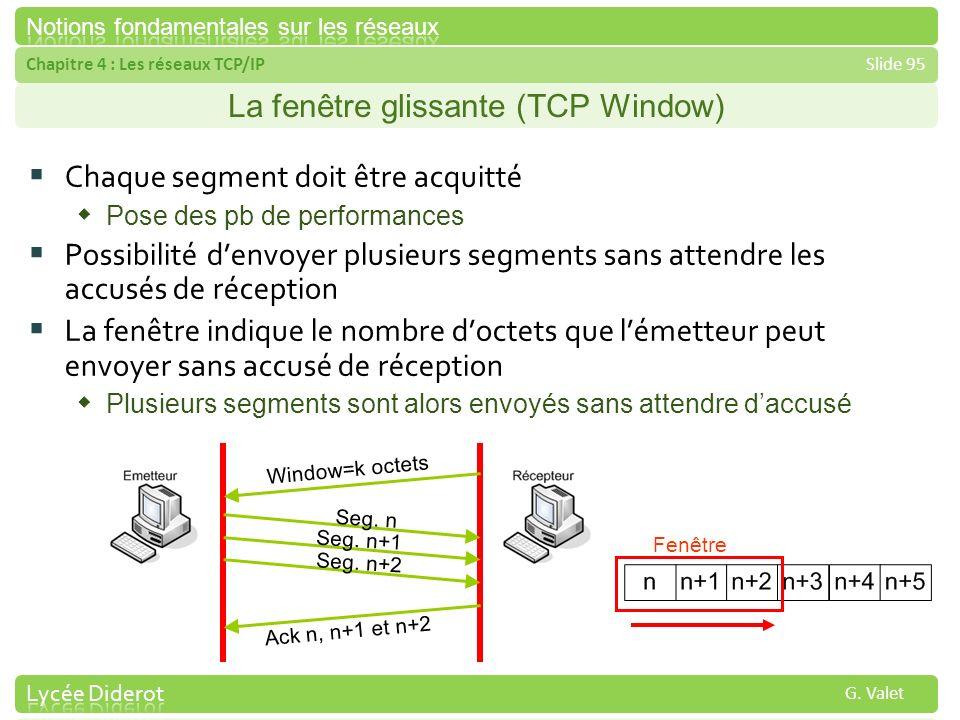 Chapitre 4 : Les réseaux TCP/IPSlide 95 G. Valet La fenêtre glissante (TCP Window) Chaque segment doit être acquitté Pose des pb de performances Possi