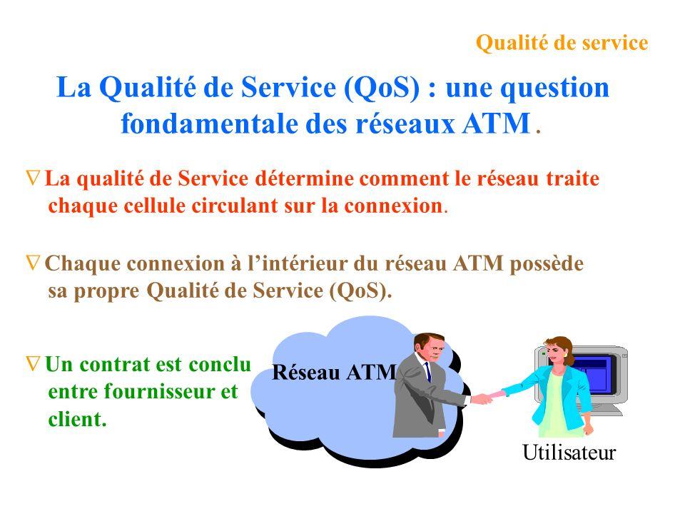 Chaque connexion à lintérieur du réseau ATM possède sa propre Qualité de Service (QoS).