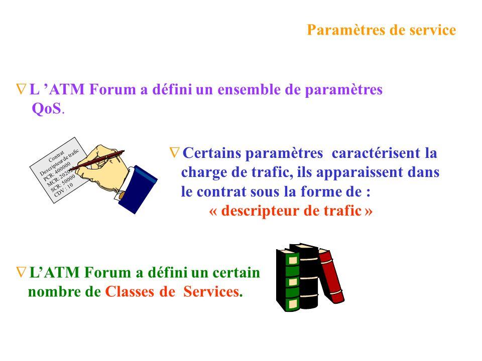 Chaque connexion à lintérieur du réseau ATM possède sa propre Qualité de Service (QoS). La qualité de Service détermine comment le réseau traite chaqu