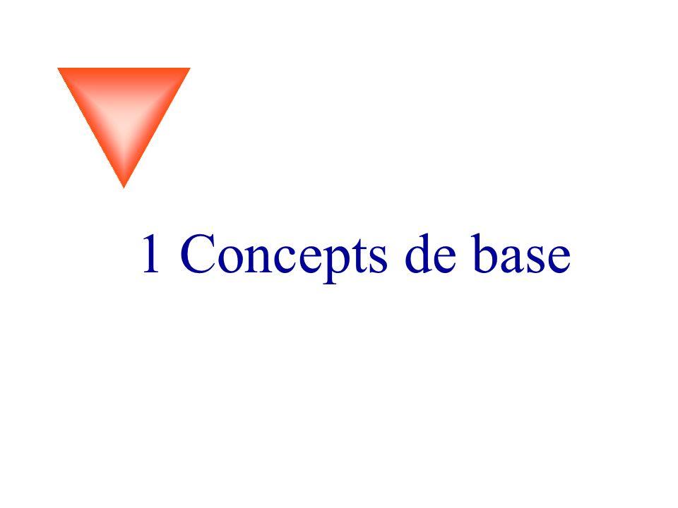 1 Concepts de base