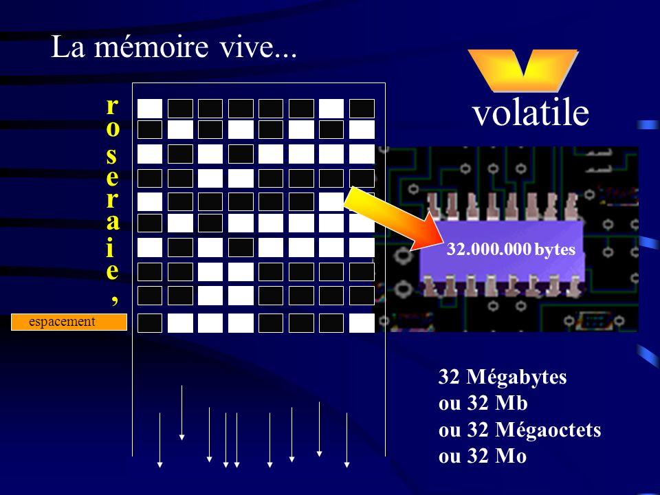La mémoire vive... r o s e r a i e, espacement volatile 32.000.000 bytes 32 Mégabytes ou 32 Mb ou 32 Mégaoctets ou 32 Mo