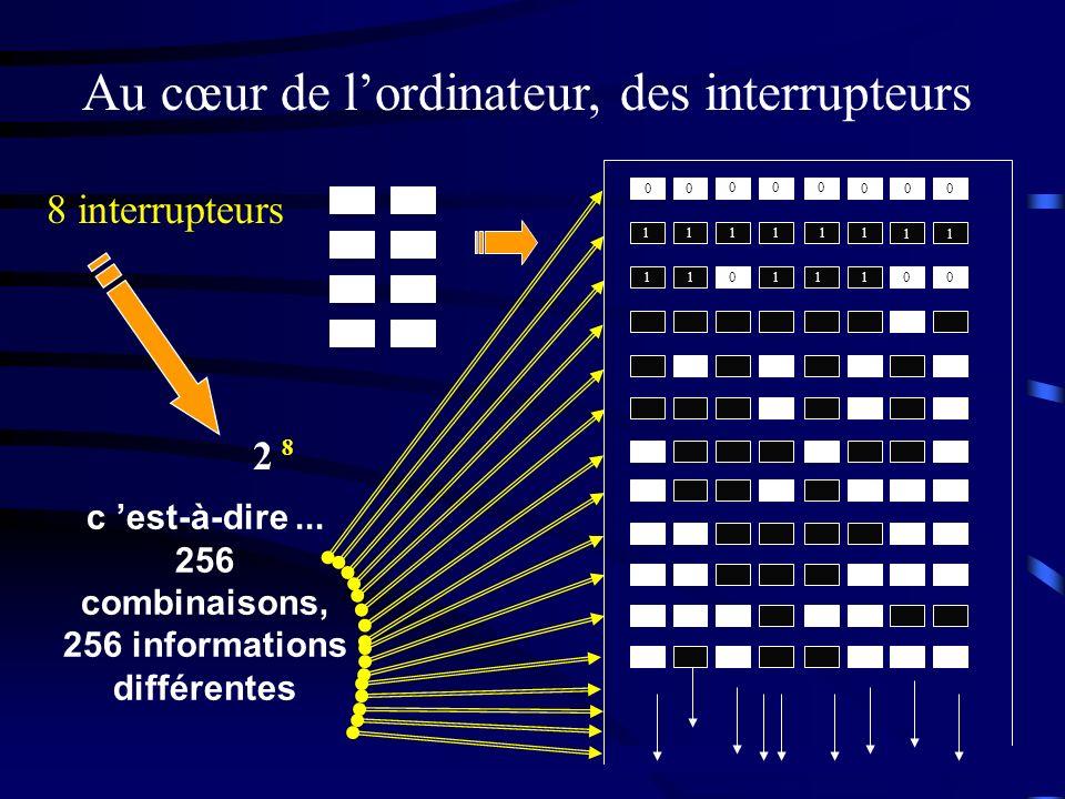 Au cœur de lordinateur, des interrupteurs 8 interrupteurs c est-à-dire... 256 combinaisons, 256 informations différentes 2 82 8 00 11 11 1 1 11 0 0 0