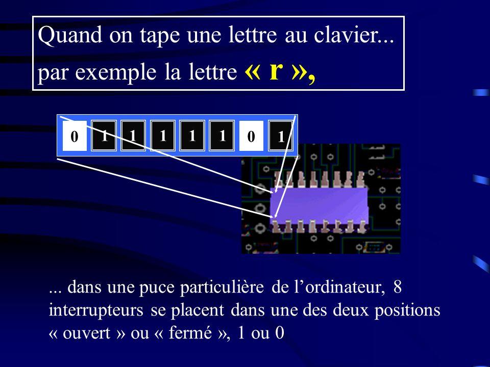 Quand on tape une lettre au clavier... par exemple la lettre « r »,... dans une puce particulière de lordinateur, 8 interrupteurs se placent dans une