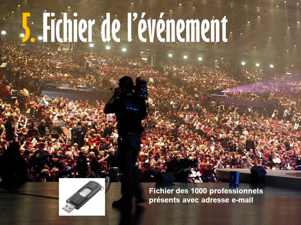 5. Fichier de lévénement Fichier des 1000 professionnels présents avec adresse e-mail