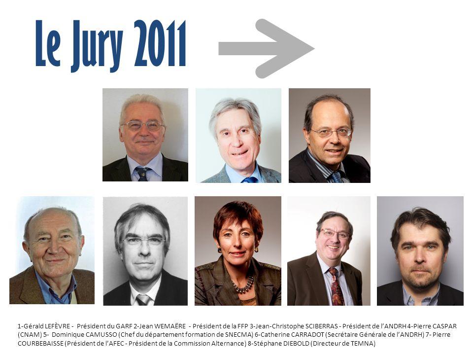 Le Jury 2011 1-Gérald LEFÈVRE - Président du GARF 2-Jean WEMAËRE - Président de la FFP 3-Jean-Christophe SCIBERRAS - Président de lANDRH 4-Pierre CASPAR (CNAM) 5- Dominique CAMUSSO (Chef du département formation de SNECMA) 6-Catherine CARRADOT (Secrétaire Générale de lANDRH) 7- Pierre COURBEBAISSE (Président de lAFEC - Président de la Commission Alternance) 8-Stéphane DIEBOLD (Directeur de TEMNA)