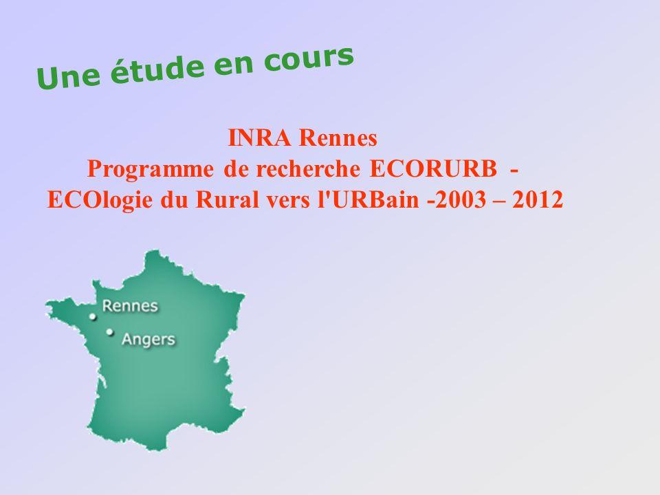INRA Rennes Programme de recherche ECORURB - ECOlogie du Rural vers l URBain -2003 – 2012 Une étude en cours