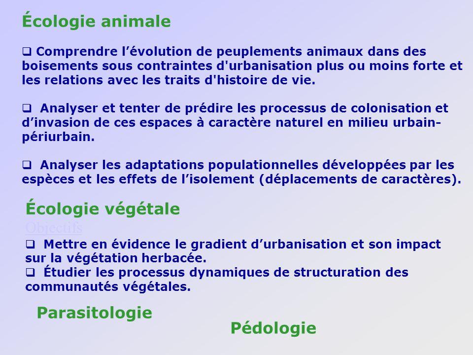 Écologie animale Comprendre lévolution de peuplements animaux dans des boisements sous contraintes d'urbanisation plus ou moins forte et les relations