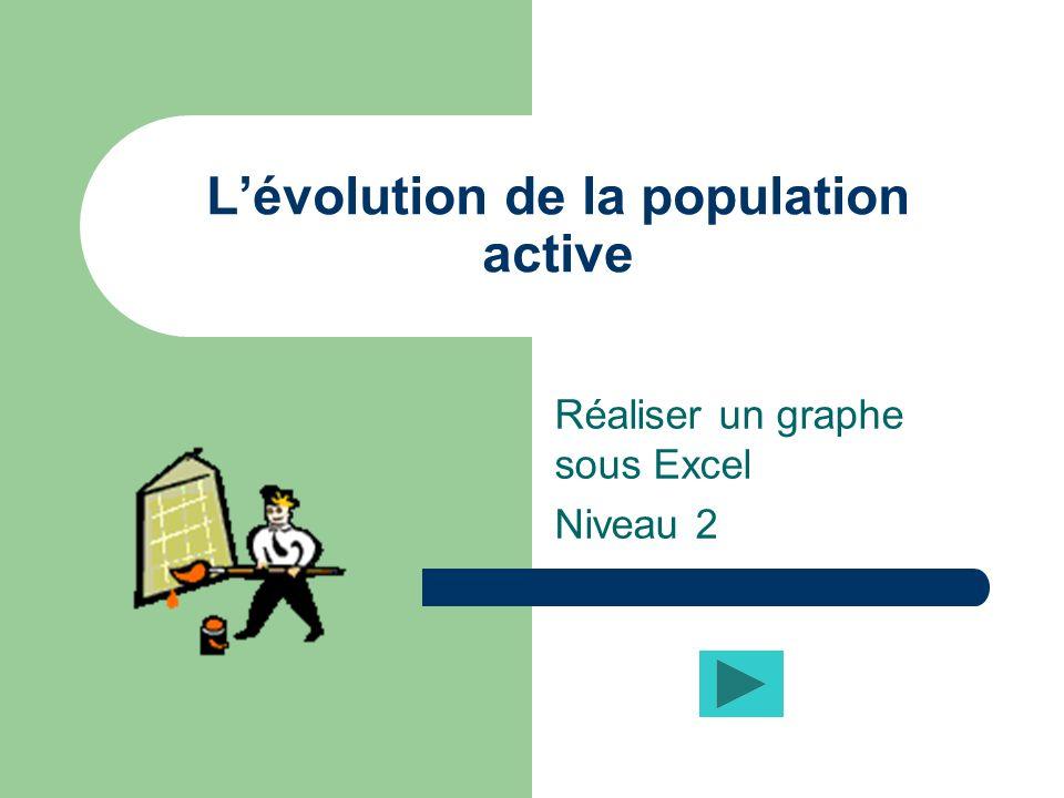 Lévolution de la population active Réaliser un graphe sous Excel Niveau 2