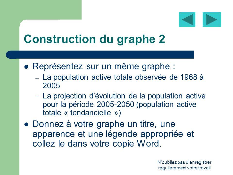 N oubliez pas d enregistrer régulièrement votre travail Question sur le graphe 2 Commentez votre graphe en faisant ressortir le point le plus saillant.