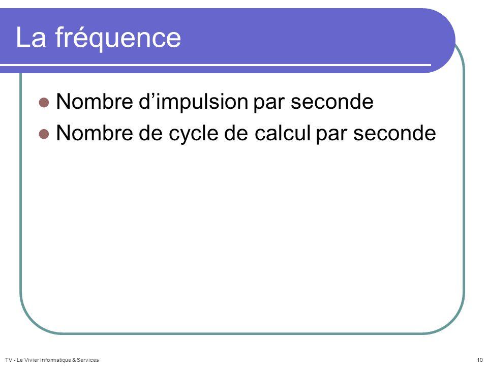 La fréquence Nombre dimpulsion par seconde Nombre de cycle de calcul par seconde TV - Le Vivier Informatique & Services10