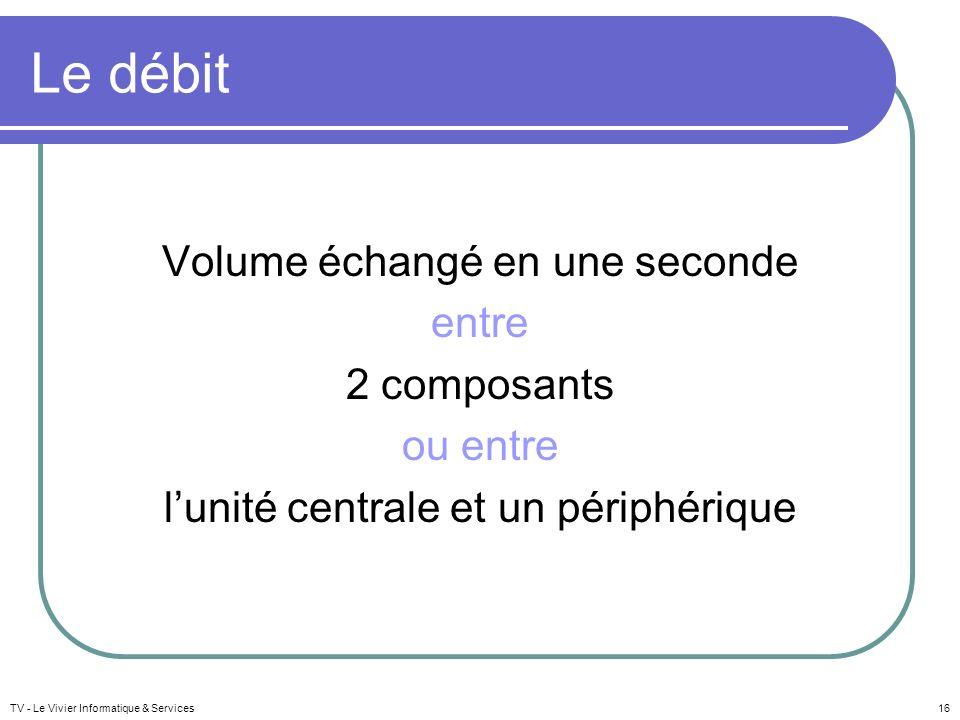 Le débit Volume échangé en une seconde entre 2 composants ou entre lunité centrale et un périphérique TV - Le Vivier Informatique & Services16