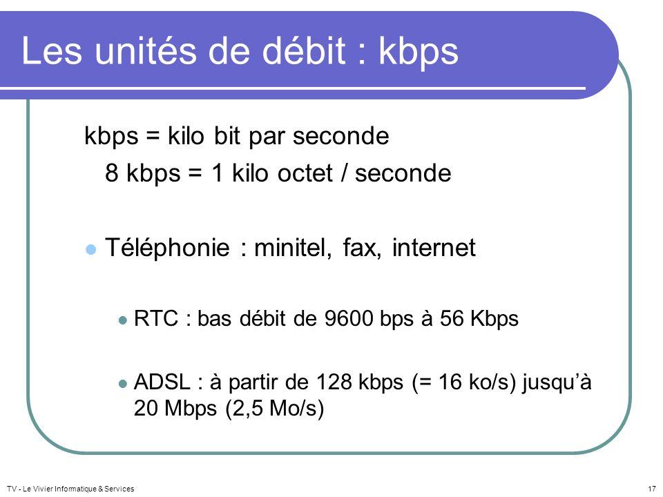Les unités de débit : kbps kbps = kilo bit par seconde 8 kbps = 1 kilo octet / seconde Téléphonie : minitel, fax, internet RTC : bas débit de 9600 bps