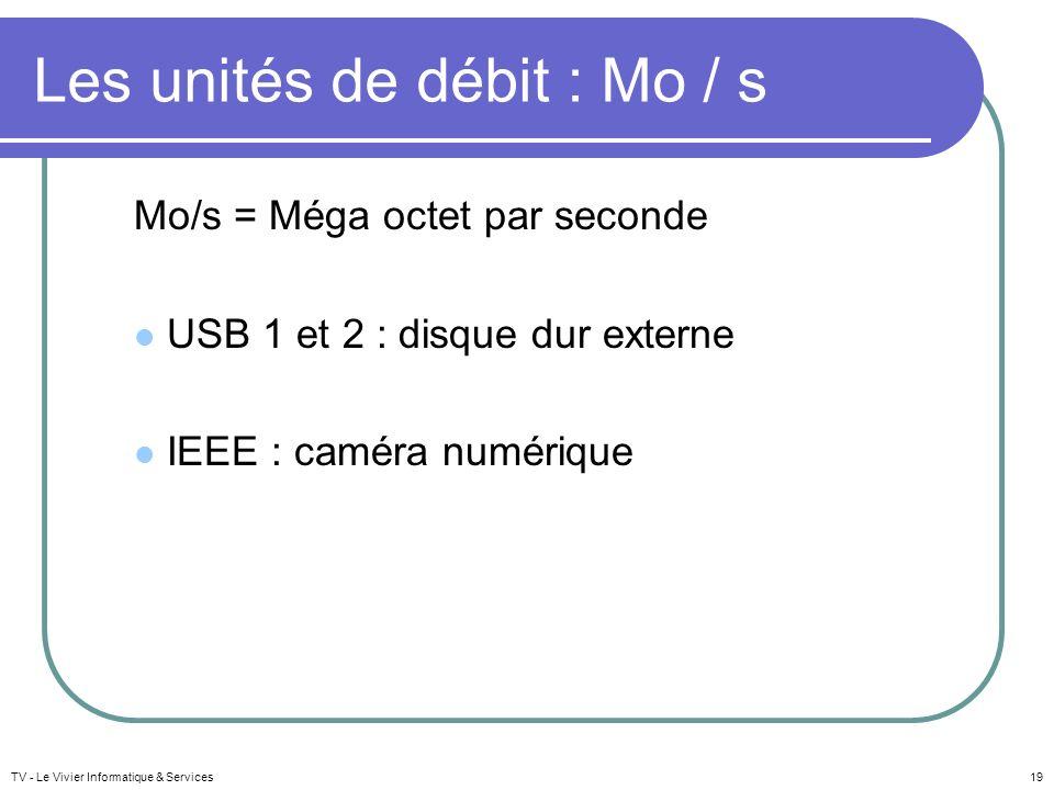 Les unités de débit : Mo / s Mo/s = Méga octet par seconde USB 1 et 2 : disque dur externe IEEE : caméra numérique TV - Le Vivier Informatique & Servi