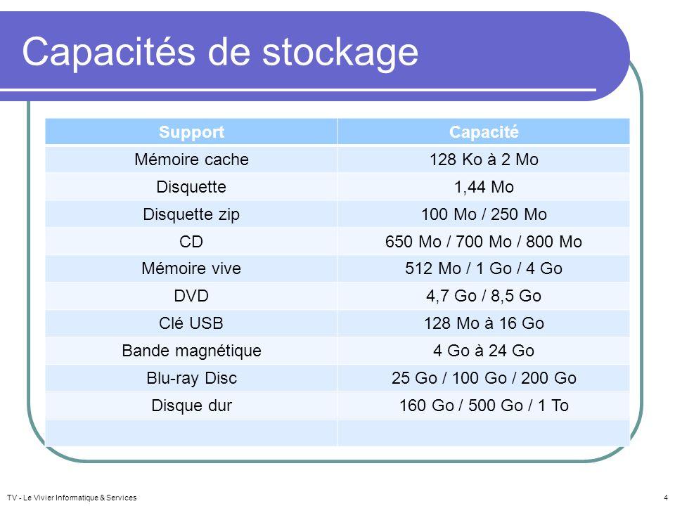 TV - Le Vivier Informatique & Services4 Capacités de stockage SupportCapacité Mémoire cache128 Ko à 2 Mo Disquette1,44 Mo Disquette zip100 Mo / 250 Mo