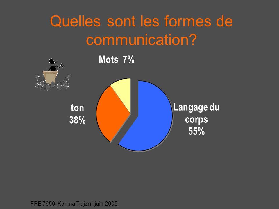 FPE 7650, Karima Tidjani, juin 2005 Comment être efficace dans vos communications.