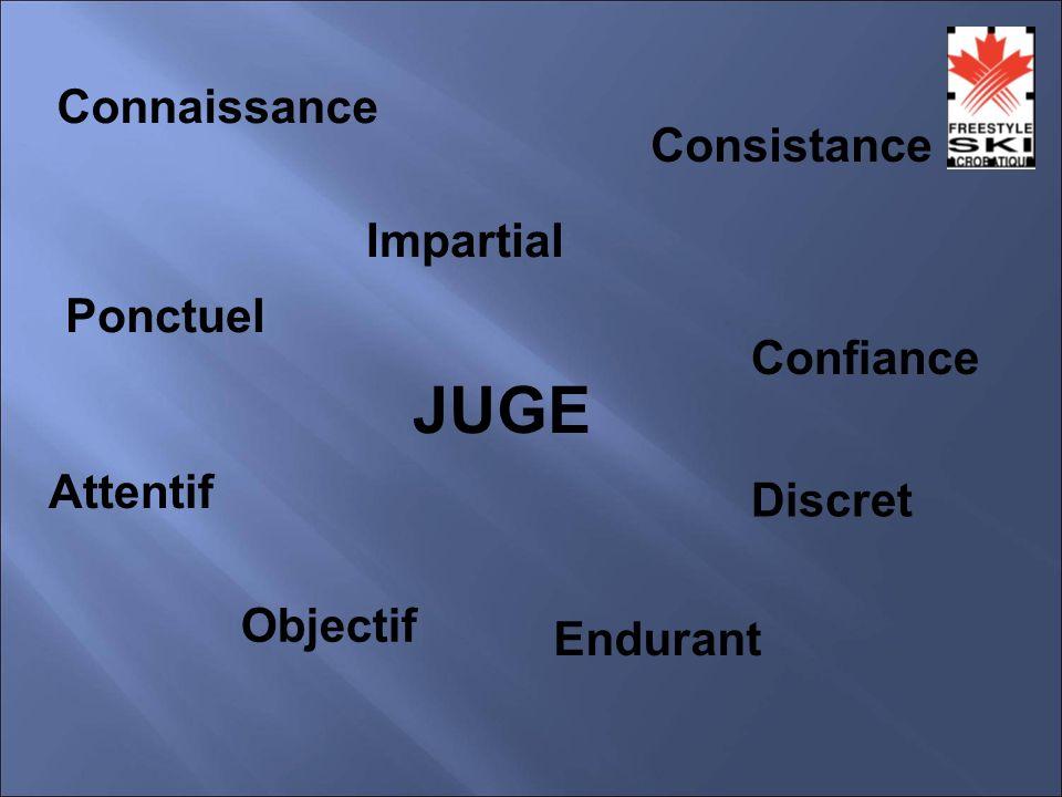 JUGE Impartial Connaissance Consistance Confiance Discret Endurant Ponctuel Objectif Attentif