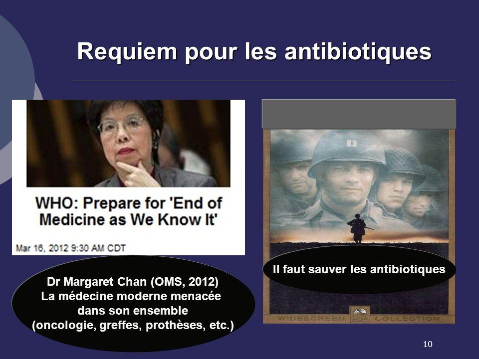 10 Requiem pour les antibiotiques Il faut sauver les antibiotiques Dr Margaret Chan (OMS, 2012) La médecine moderne menacée dans son ensemble (oncolog