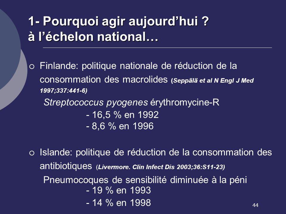 44 1- Pourquoi agir aujourdhui ? à léchelon national… Finlande: politique nationale de réduction de la consommation des macrolides (Seppälä et al N En